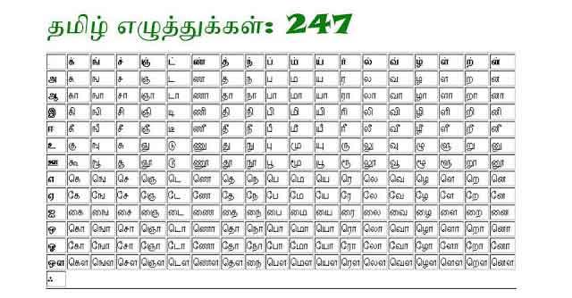 தமிழ் எழுத்துக்கள் {Tamil Letters}